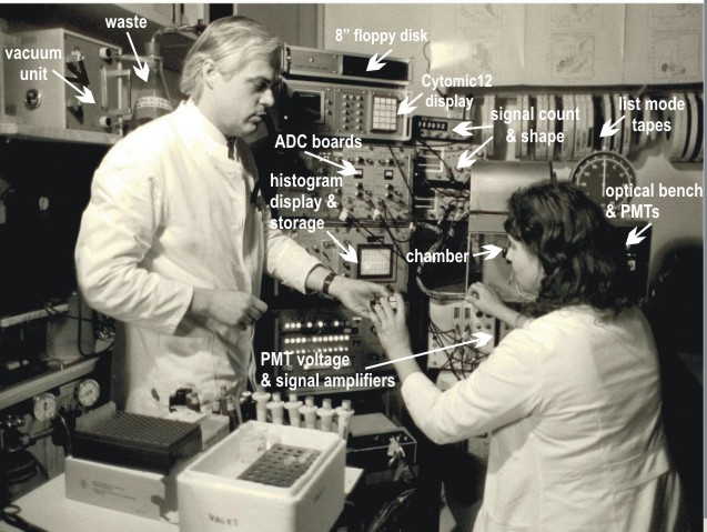 Flow Cytometry Martinsried: Volker Kachel: